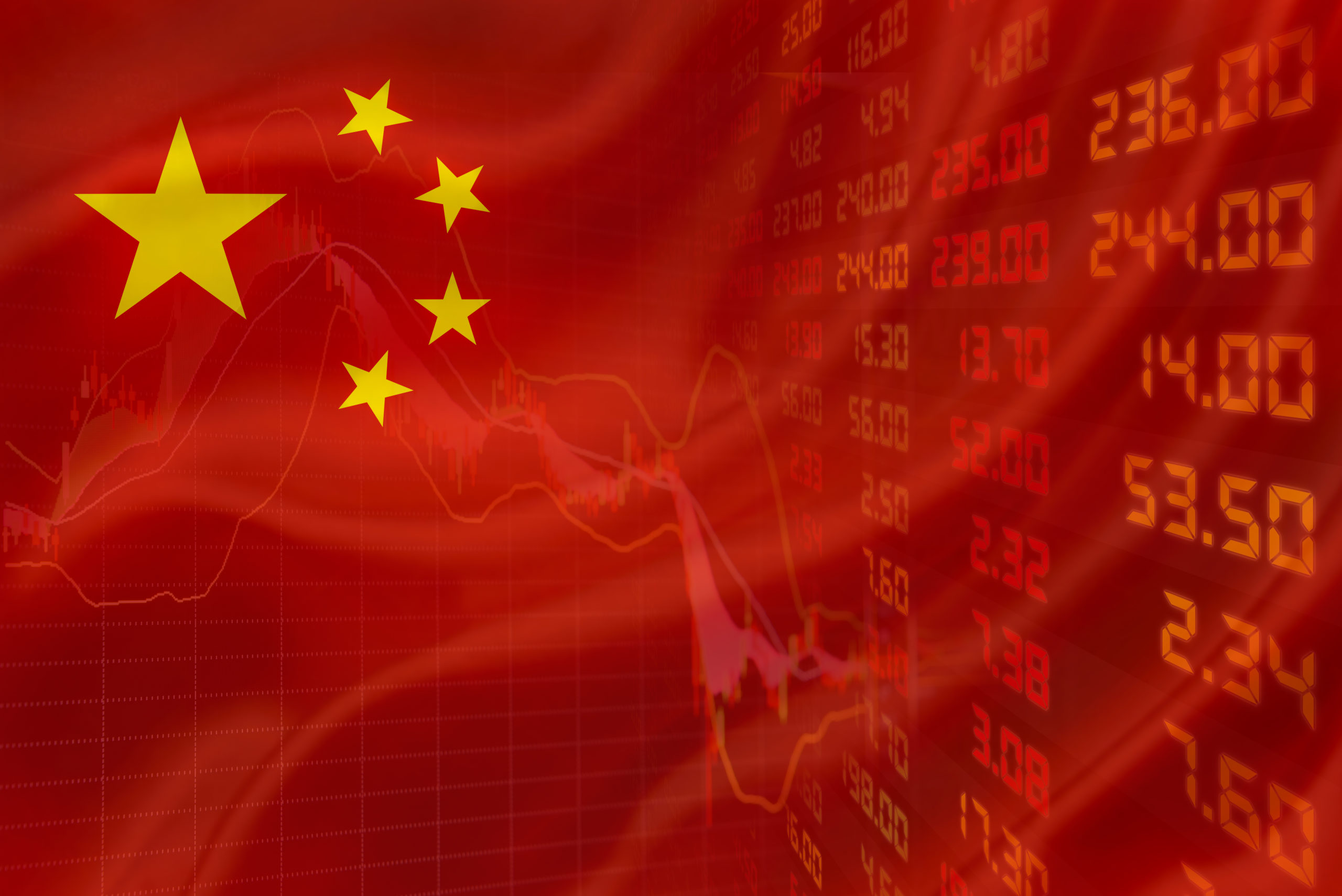 Forecasting China's growth in 2020